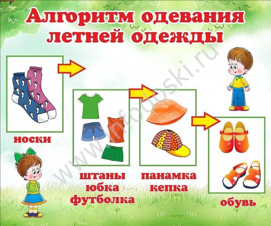 Картинки алгоритма одевания одежды в детском саду (19 фото)