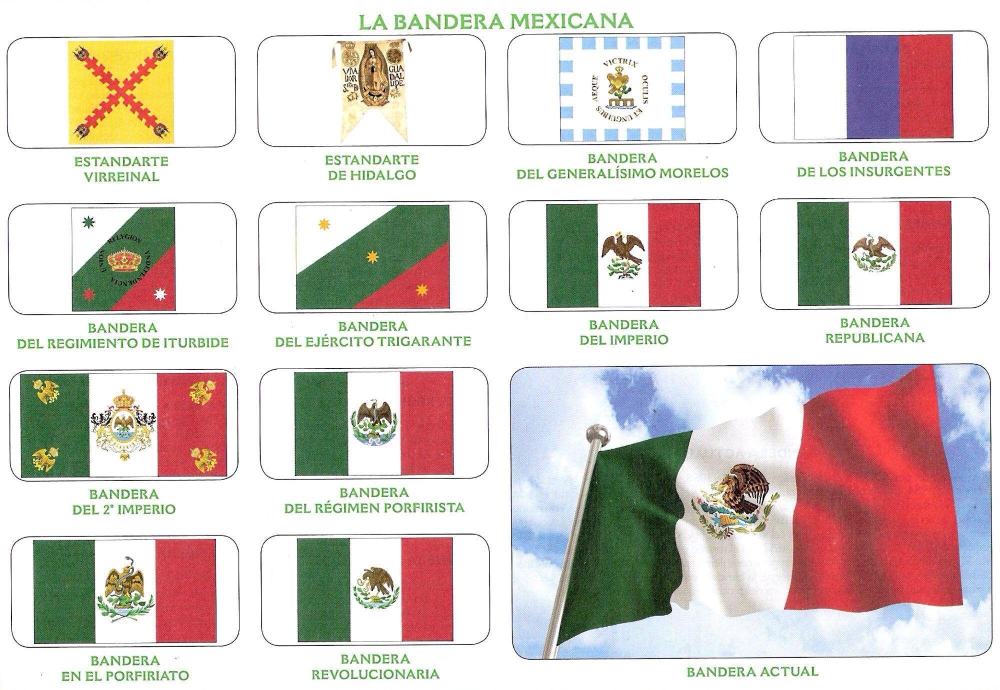 Evolución De La Bandera Mexicana Mexico Lindo Y Querido Mexico