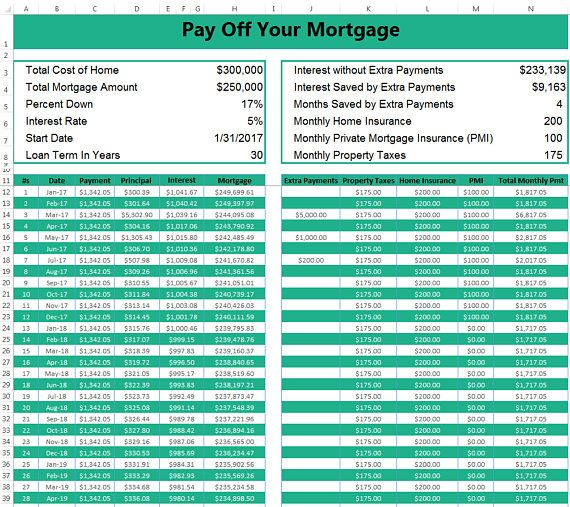 Mortgage Spreadsheet, Excel Spreadsheet, Mortgage Calculator, Early