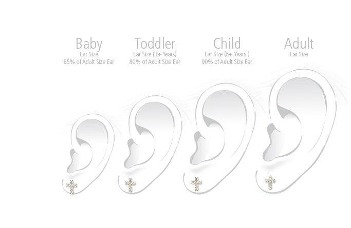 Radiant Light, Clear CZ Cross Baby/Children's Earrings