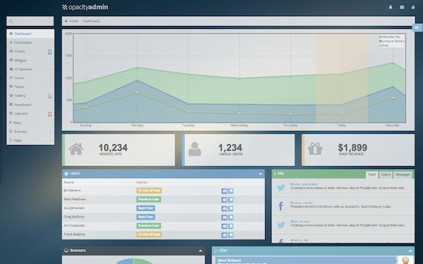 Opacity Responsive Admin Theme Admin & Dashboards