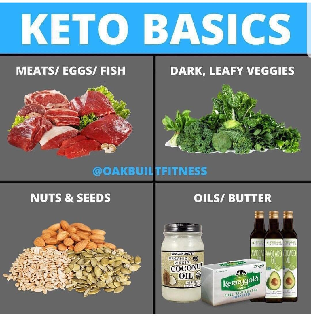 Pin by janell rogers on keto tips processed meat whole