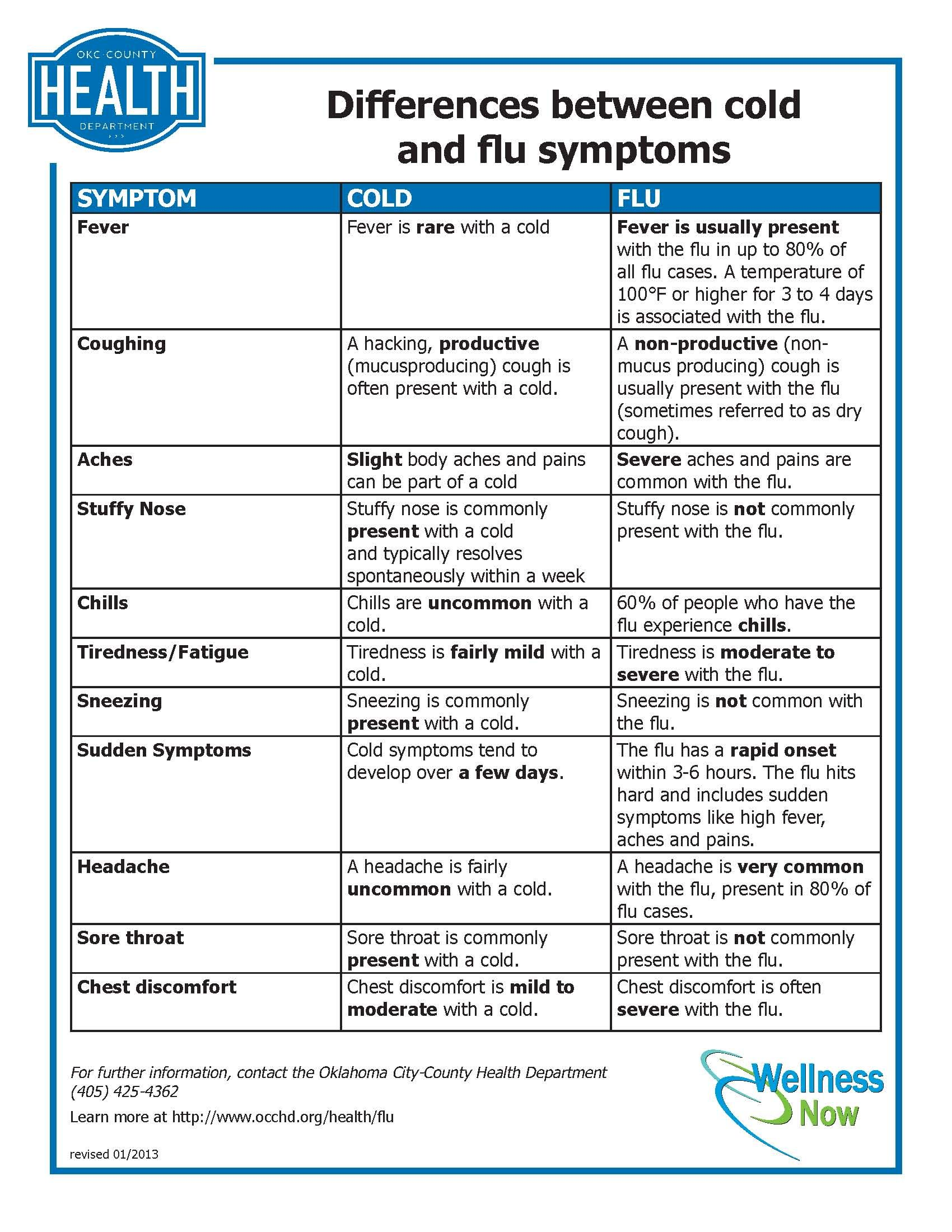 Pin On Seasonal Flu