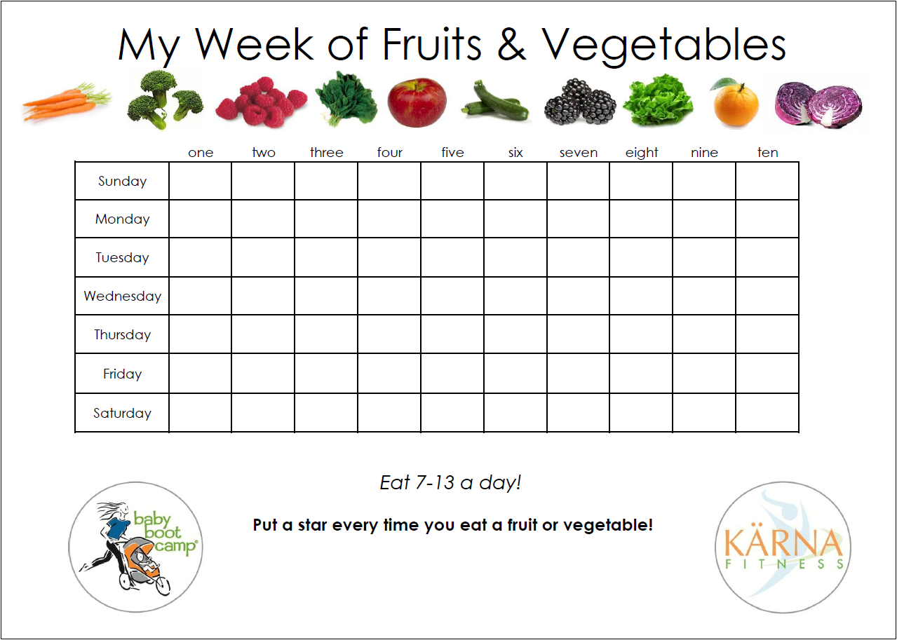 Baby Boot Camp Is Exercise Enough Track Your Fruit And Vegetable Intake Kids Nutrition Eating Vegetables Healthy Kids