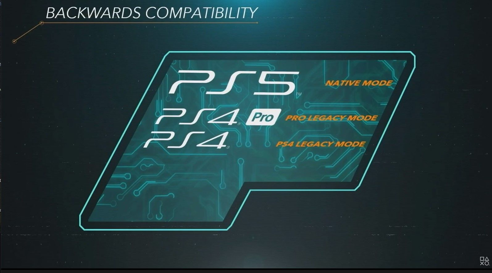 PS5 will be with 'almost all' of the