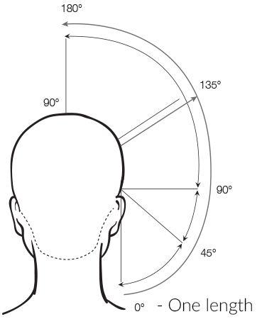 Pin on hair ideas Hair Cutting Diagram on