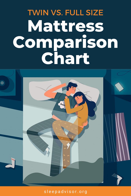 Twin Vs Full Mattress Size Comparison Good Sleep Healthy Sleep