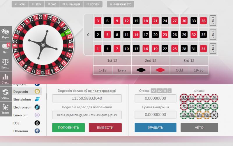 Игровая платформа казино алавар играть онлайн покер