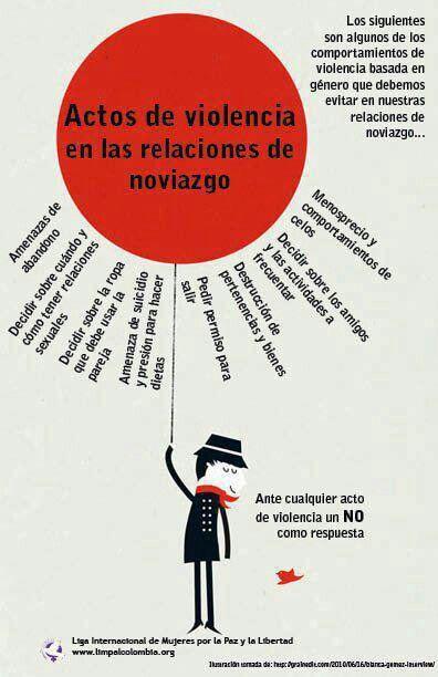 Actos de violencia contra la mujer conocimiento [PUNIQRANDLINE-(au-dating-names.txt) 34