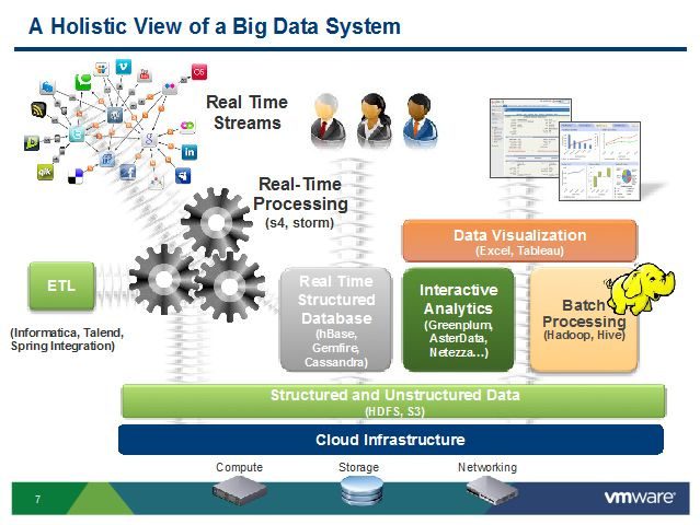 Big Data and Edge Analytics for Industrial Automation
