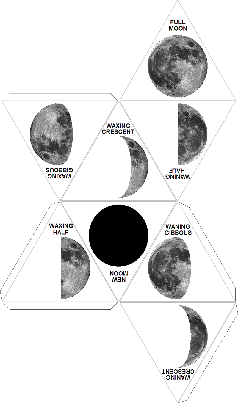 moon phase dice...take home Worksheet after a craft time
