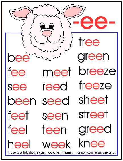 Pin by Norma Gonzalez on INGLÉS | Pinterest | Phonics, English and ...