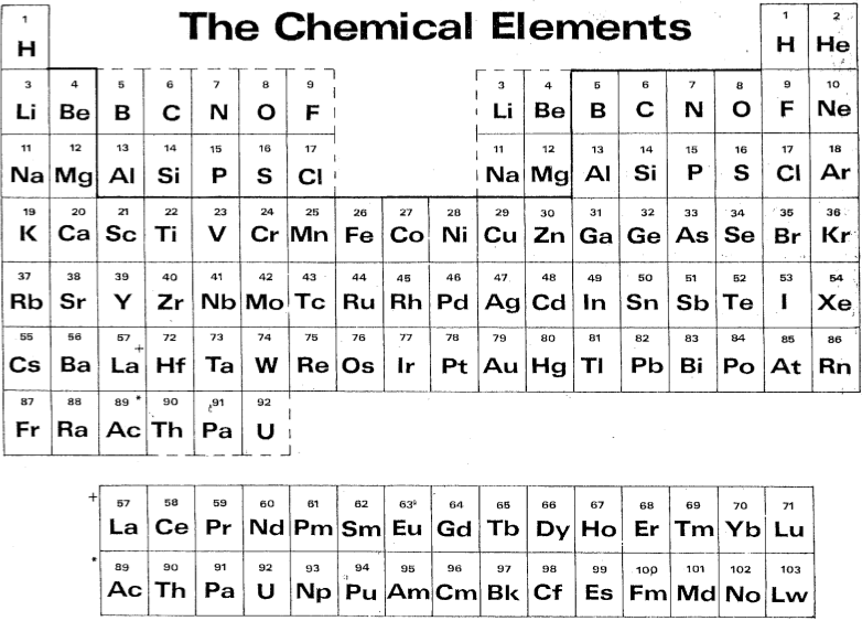 1989 Laings Modification Of The Periodic Table Of The Chemical