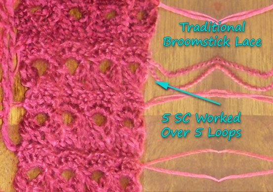 Traditional Broomstick Lace | Crochet How To | Pinterest | Croché ...