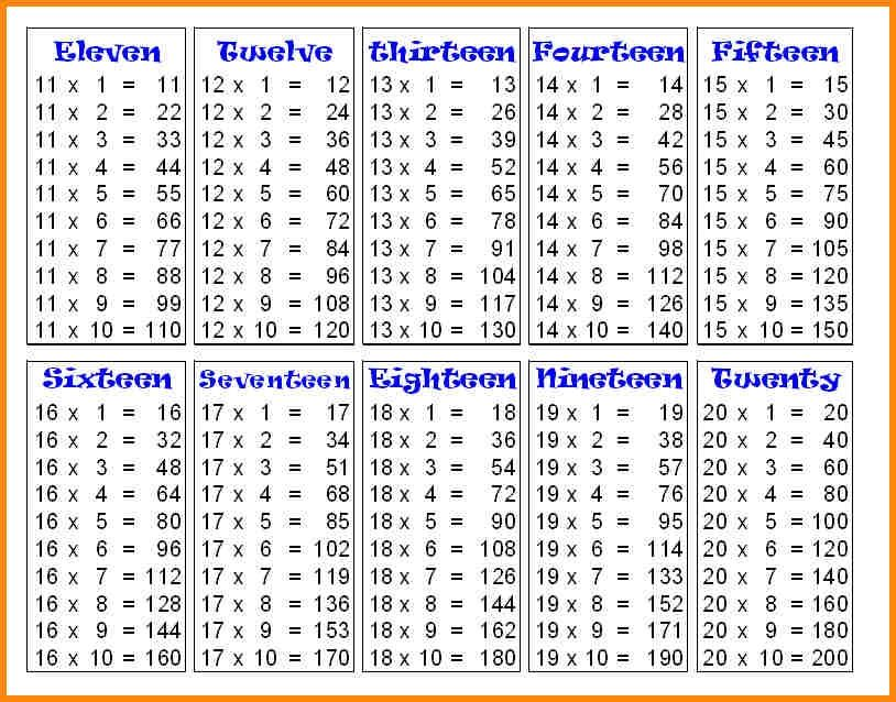 Image Result For 1 To 20 Table With Images Multiplication