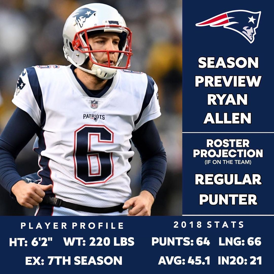 2 301 Likes 28 Comments New England Patriots Fan Page Patr1ots On Instagram 2019 Season Preview Ryan All Patriots Fans New England Patriots Ryan Allen