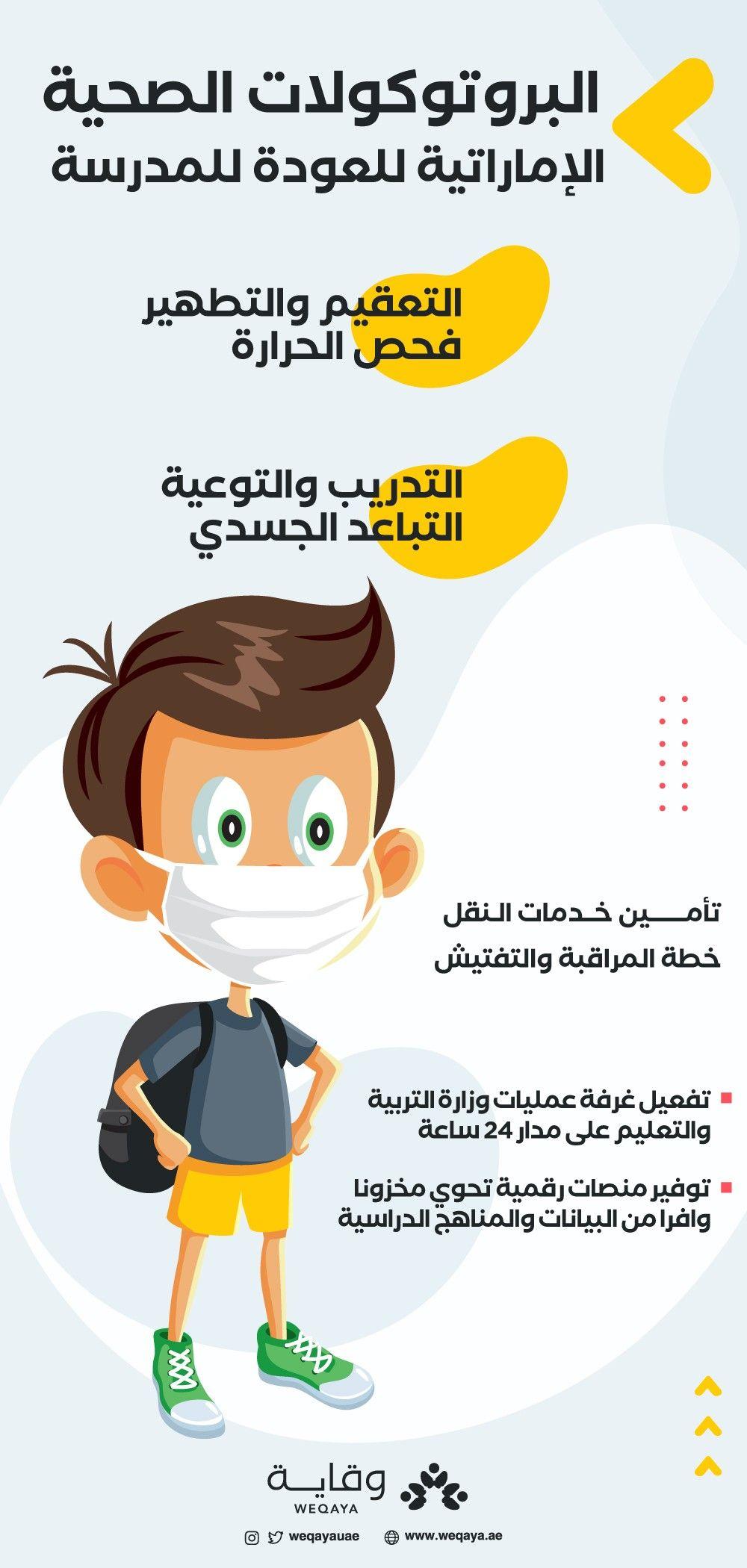 البروتوكولات الصحية الإماراتية للعودة للمدرسة Abs Movie Posters Movies