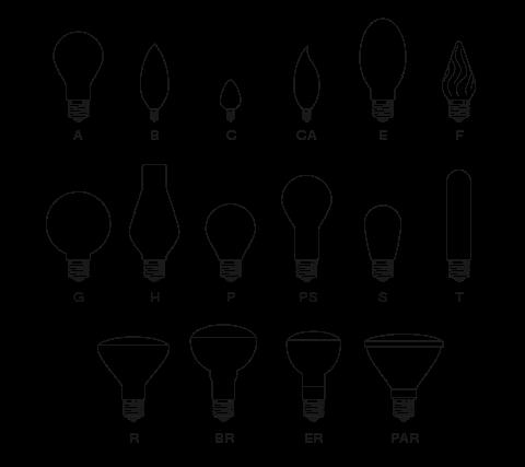 Incandescent Light Bulb   Wikipedia, The Free Encyclopedia
