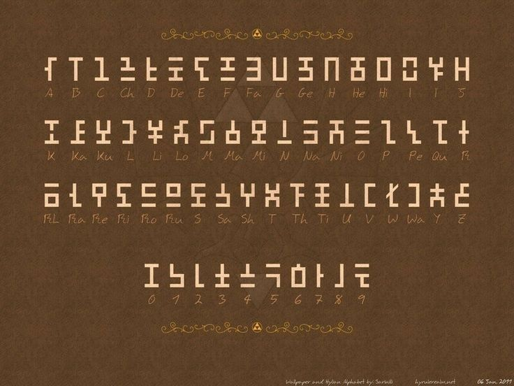 Pin by Lolin on DND DM Alphabet code, Lettering