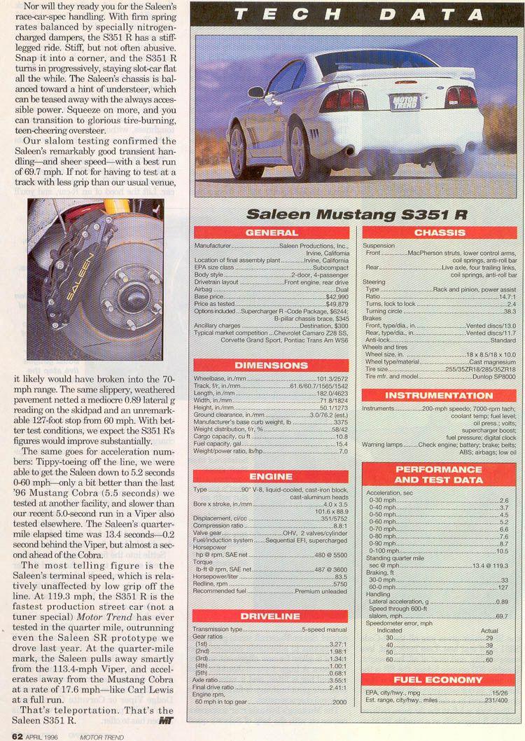 96 Saleen S351r Article Saleen Mustang Mustang Sn95 Mustang