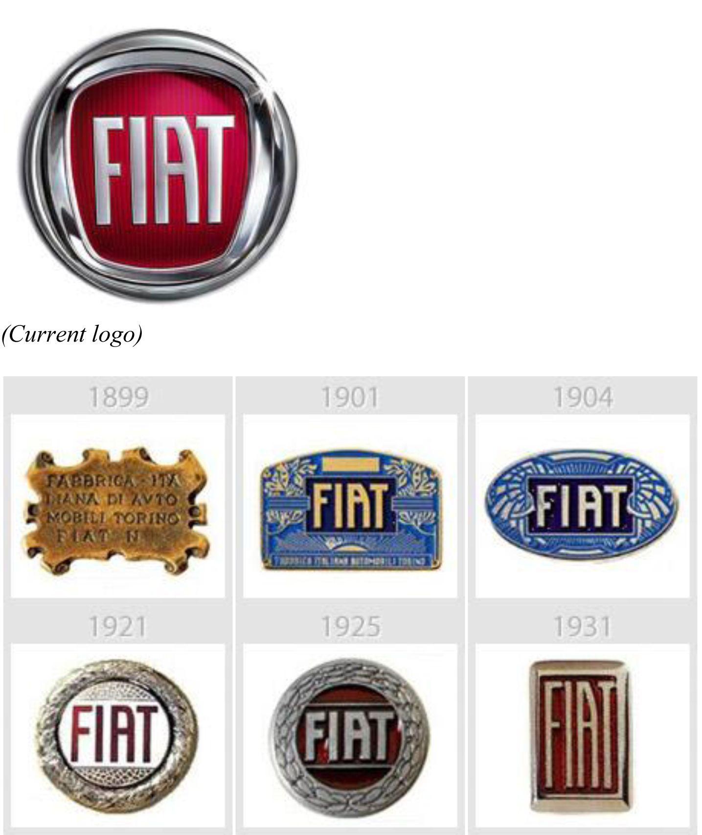 Fiat Logo Evolution Logo Brand Evolution Design Fiat With