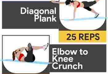 30 days abs workout challenge to lose belly pooch  ab