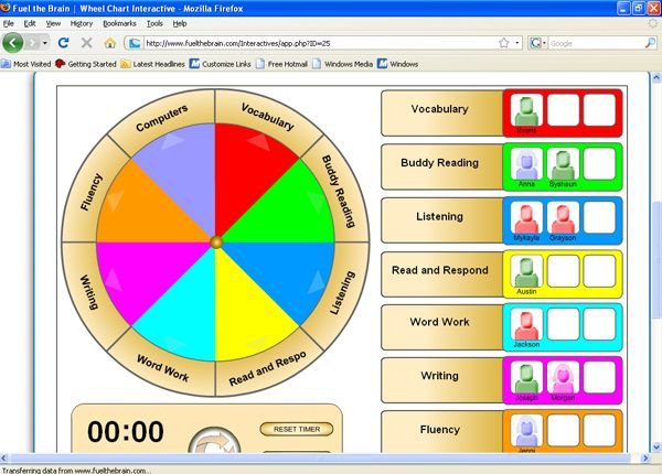 Classroom Rotation Ideas : Wheel chart for moving through stations school