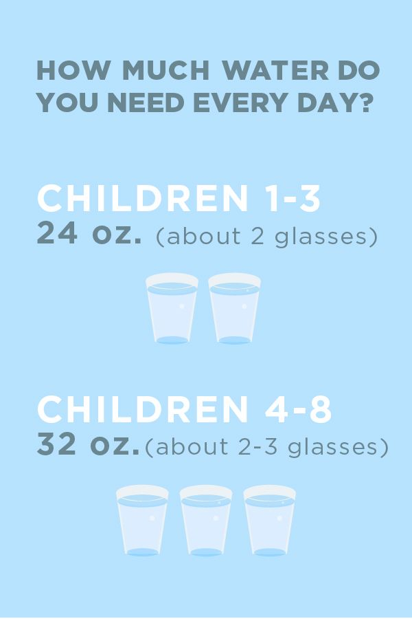 Drink water every day it   healthy hydrating   check the chart to see how much children years old should be drinking each also rh pinterest