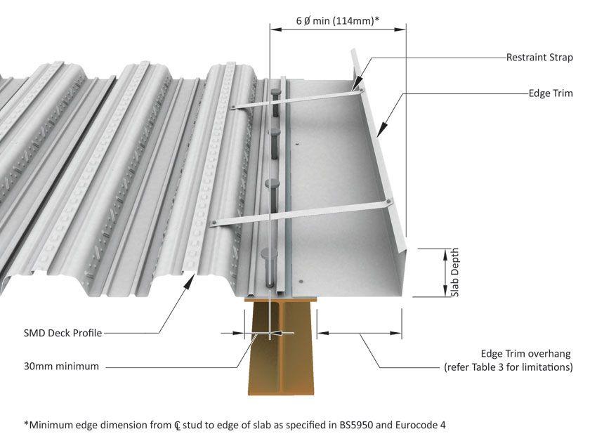 Image Result For Metal Deck Betonarme Mimari Metal