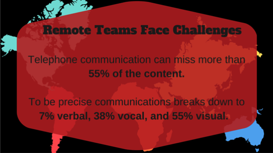 remote teams face challenges.png