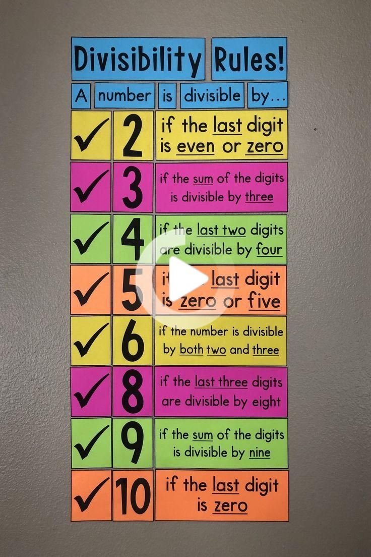 Divisibility rules poster in 2020 divisibility rules