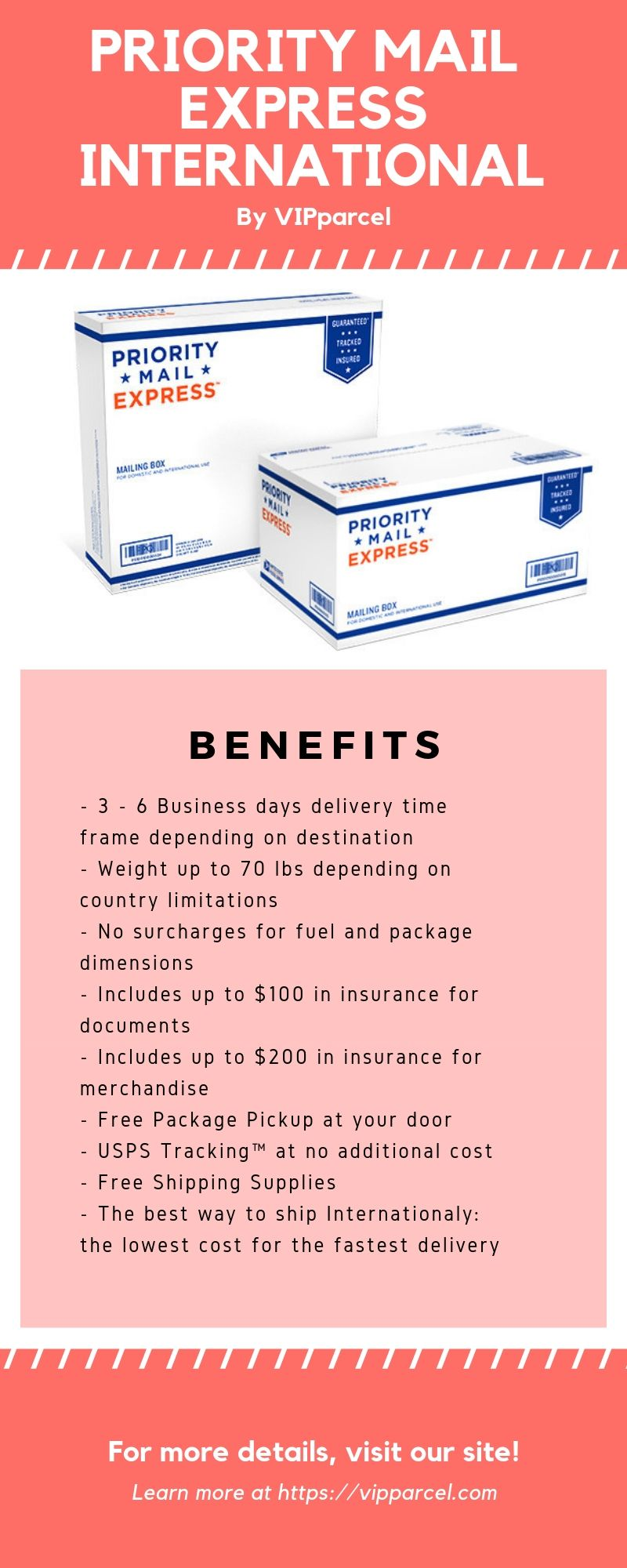 Priority Mail Express International Vipparcel Vipparcel Is The Nation S Leading Online Postage Service To Buy And Print Discounte Labels Postage Expressions