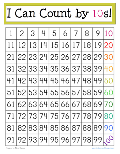 FREE printable chart to help students count by 10s. Multiples of 10 ...