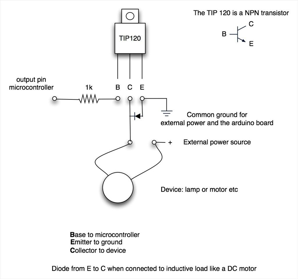 Resultado De Imagem Para Tip 126 Example