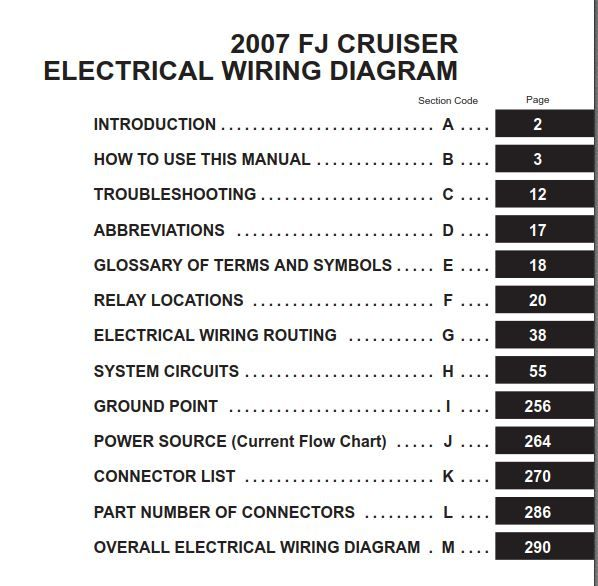 Toyota Fj Cruiser 2007 Electrical Wiring Diagram  Em0240u