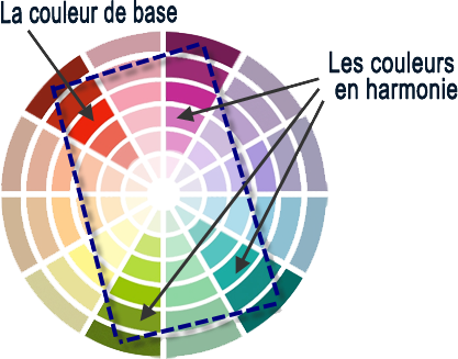 Harmonie de couleurs 4 tons pantones pinterest for Association des couleurs en decoration