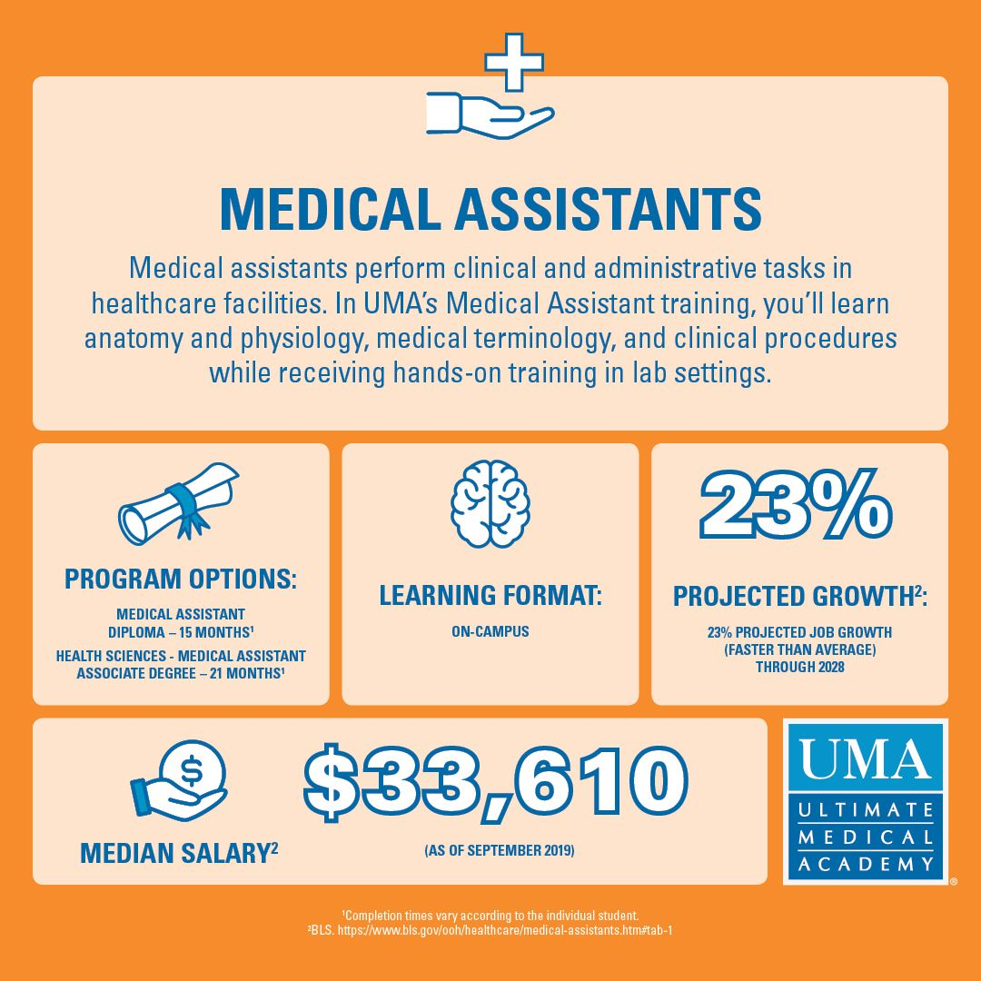 Medical assistant training medical assistant medical