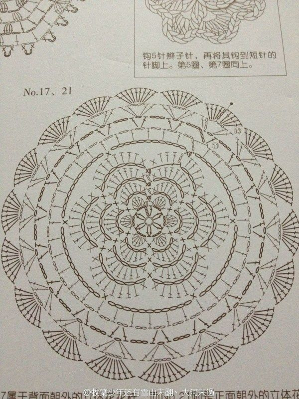 Pin de Nata Celina en Crochet   Pinterest   Mandalas, Cuadrados y ...