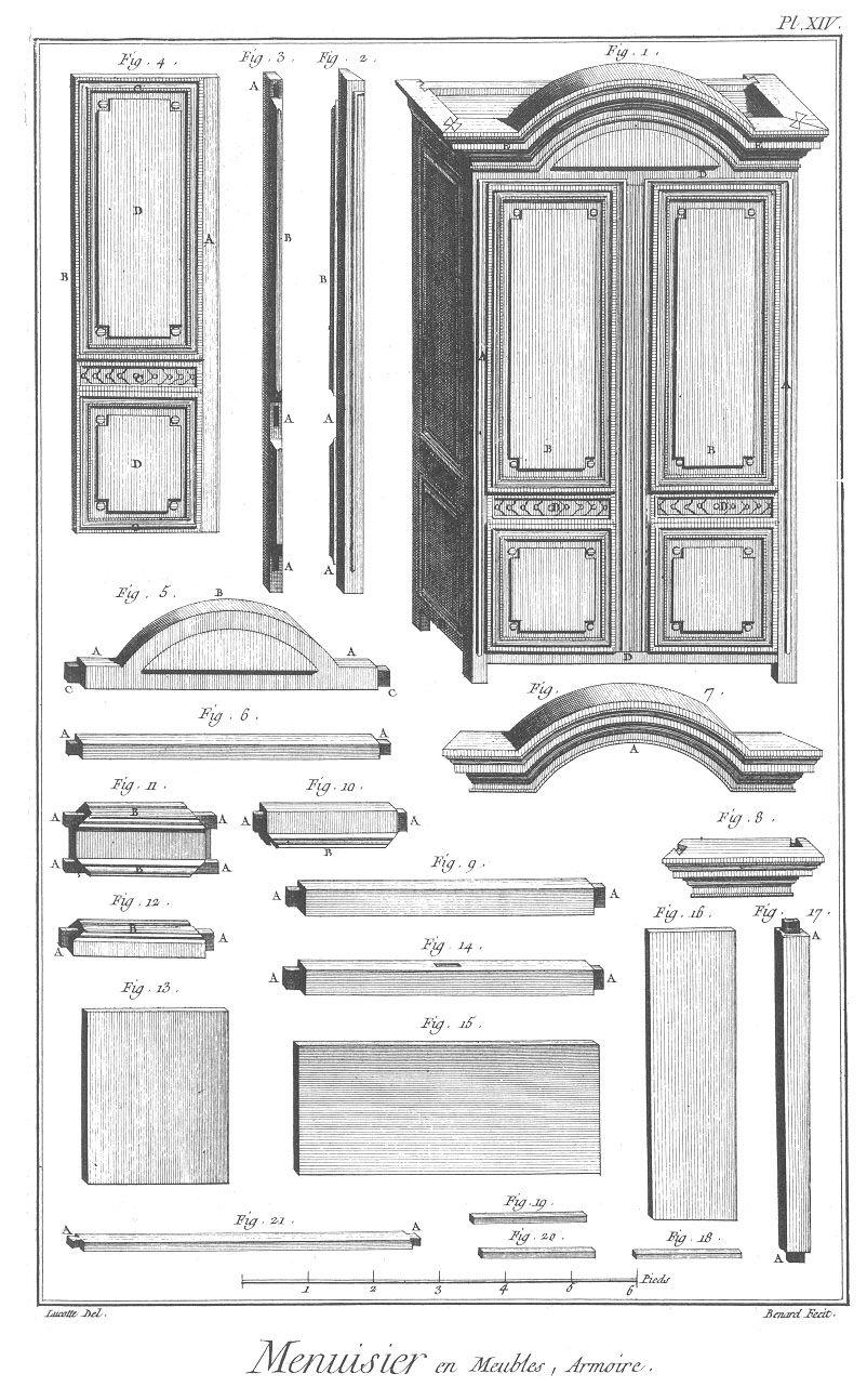14+ 18th century furniture styles ideas