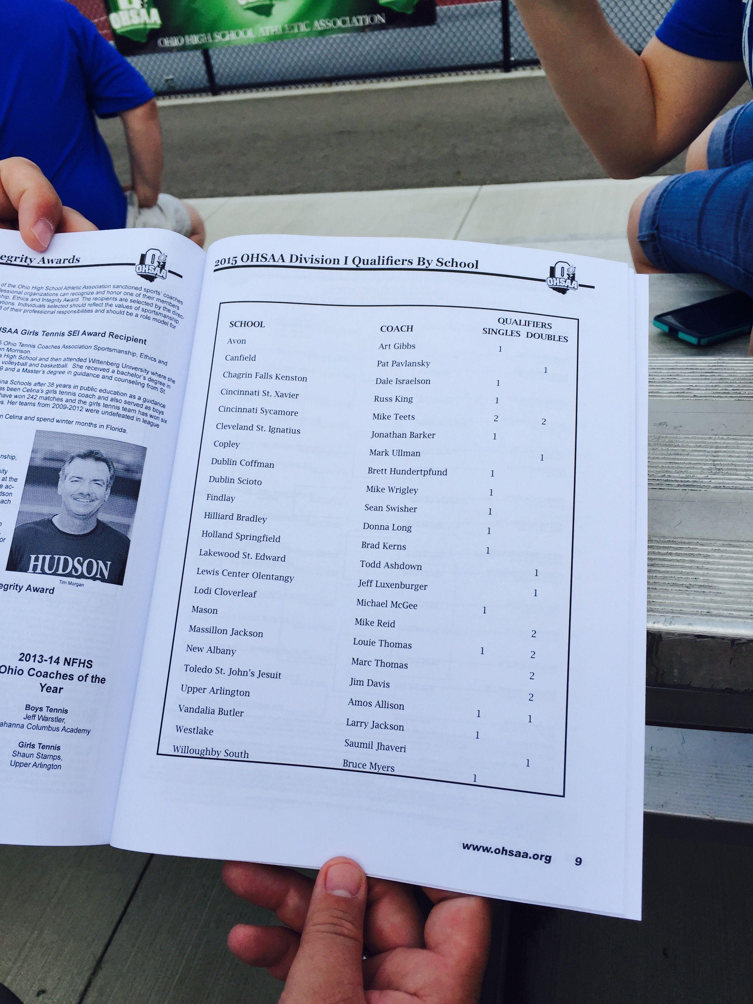 Pin By Frank Kohlhofer On Springfield Athletics School Coach School Coaching