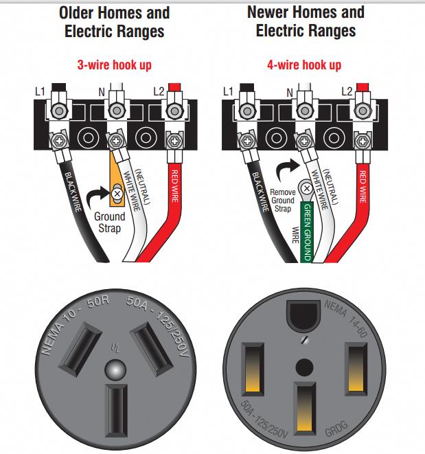 Plumbing Jobs London Plumbingporn Plumbingservices Home Electrical Wiring Basic Electrical Wiring Electrical Wiring
