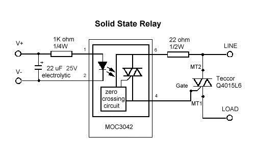 A triac optocoupler used in a basic circuit. Electronic