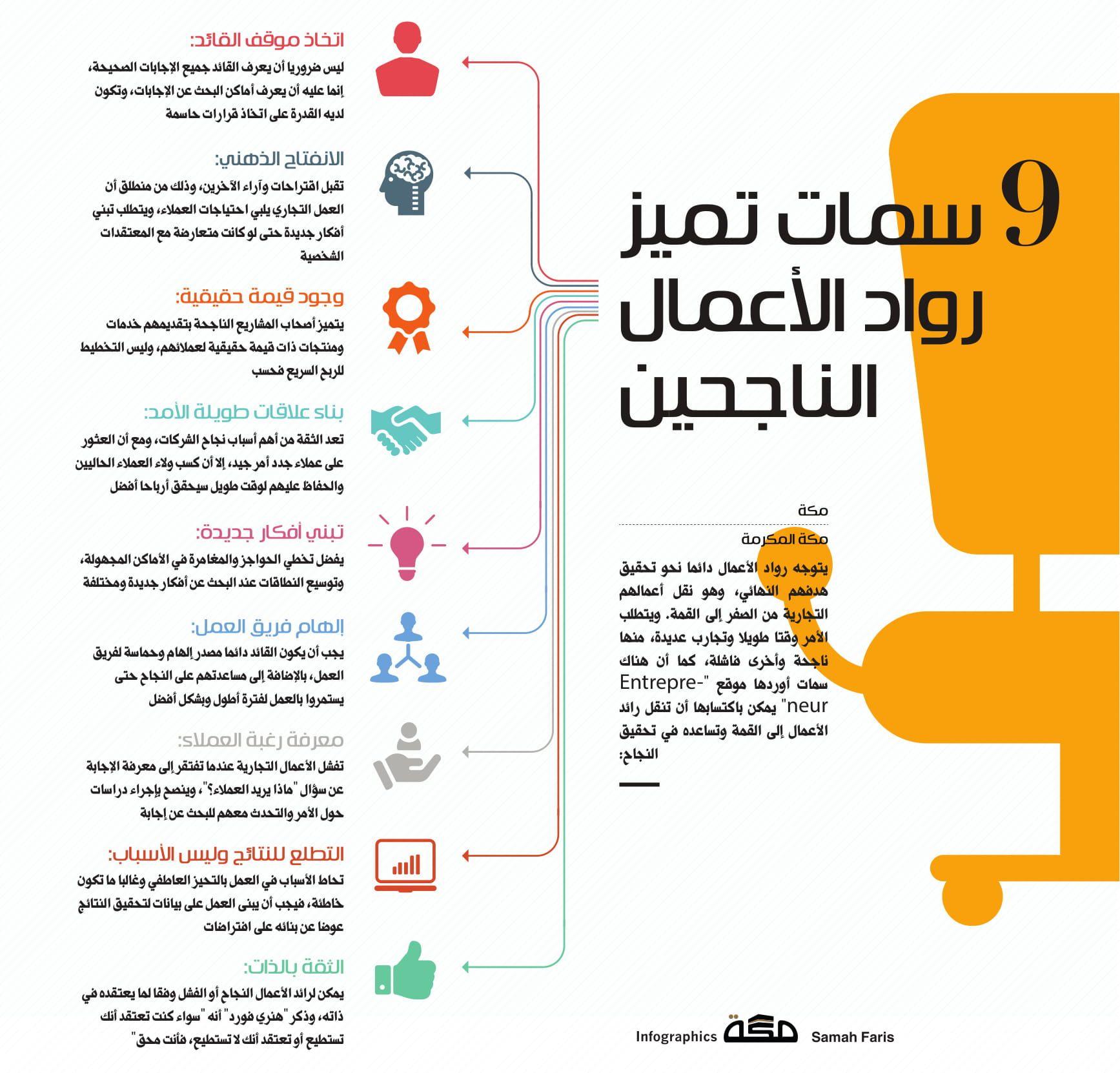9 سمات تميز رواد الأعمال الناجحين صحيفة مكة انفوجرافيك توظيف Self Improvement Tips Positive Quotes Life Quotes