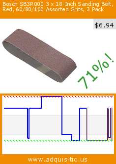 Bosch SB3R000 3 x 18-Inch Sanding Belt, Red, 60/80/100 Assorted Grits, 3 Pack (Tools & Home Improvement). Drop 71%! Current price $6.94, the previous price was $23.54. http://www.adquisitio.us/bosch/sb3r000-3-x-18-inch