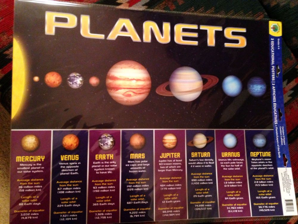 2 Set Educational Charts Planets Layers Of The Earth Gr 4 6