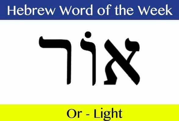 Pin by Bill Acton on HEBREW LANGUAGE | Learn hebrew, Hebrew writing