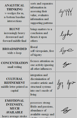 ThIct Handwriting  Graphology    Handwriting