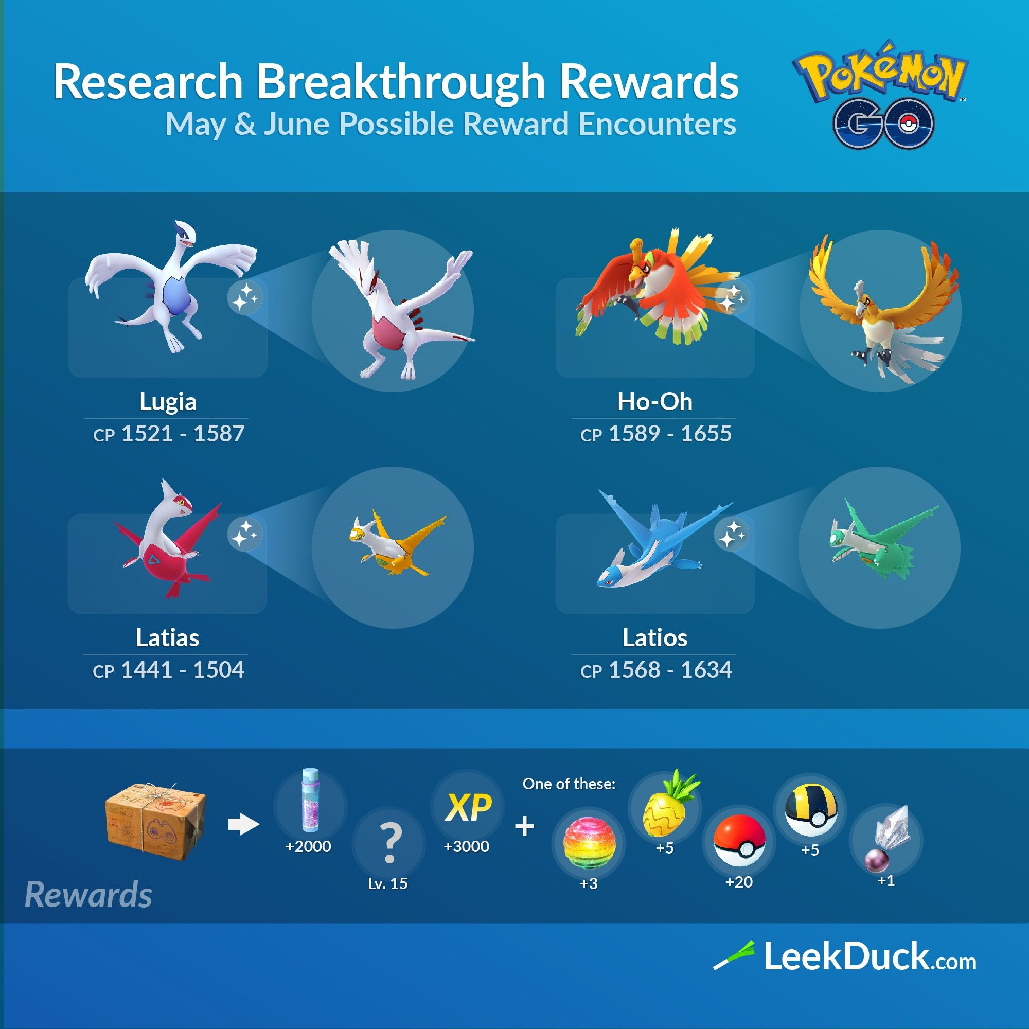 Pokémon go field research may 2019 Pokemon, Pokemon go
