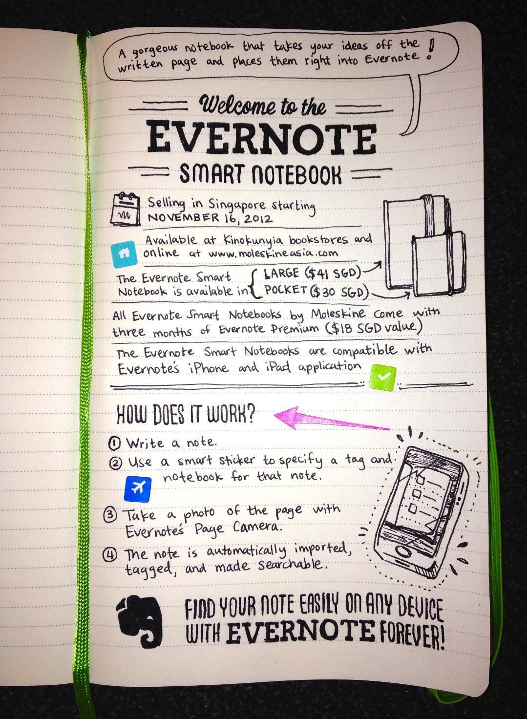 Evernote smart notebook by moleskine evernote evernote
