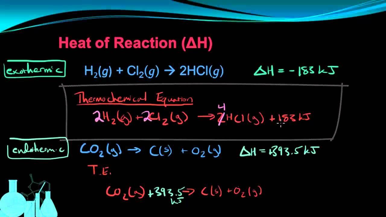 Wk 3 chemistry 105 heat of reaction wonderbook of chemistry term wk 3 chemistry 105 heat of reaction fandeluxe Gallery